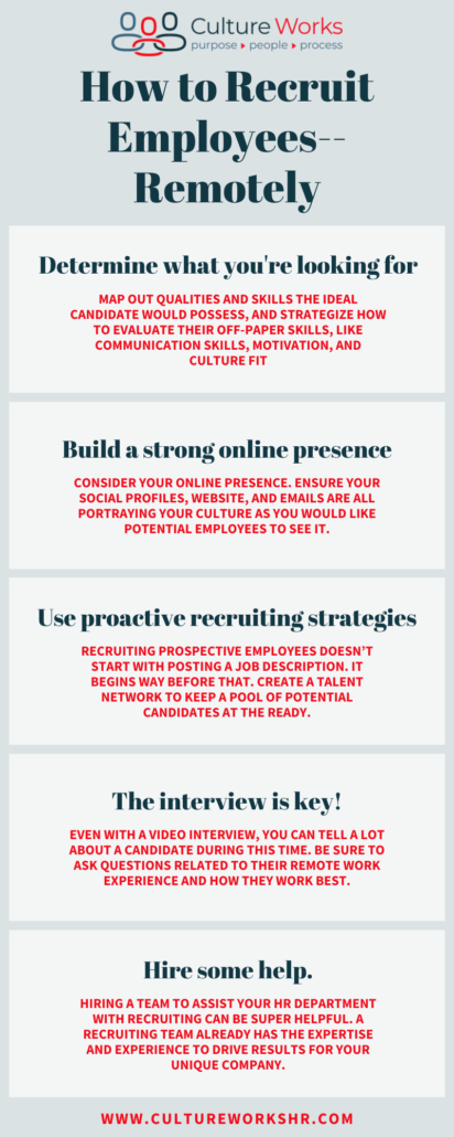 How to Recruit Employees--Remotely