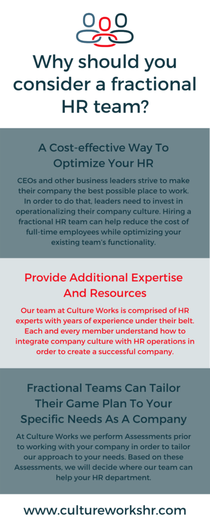Fractional HR vs Outsourced HR What's the Difference