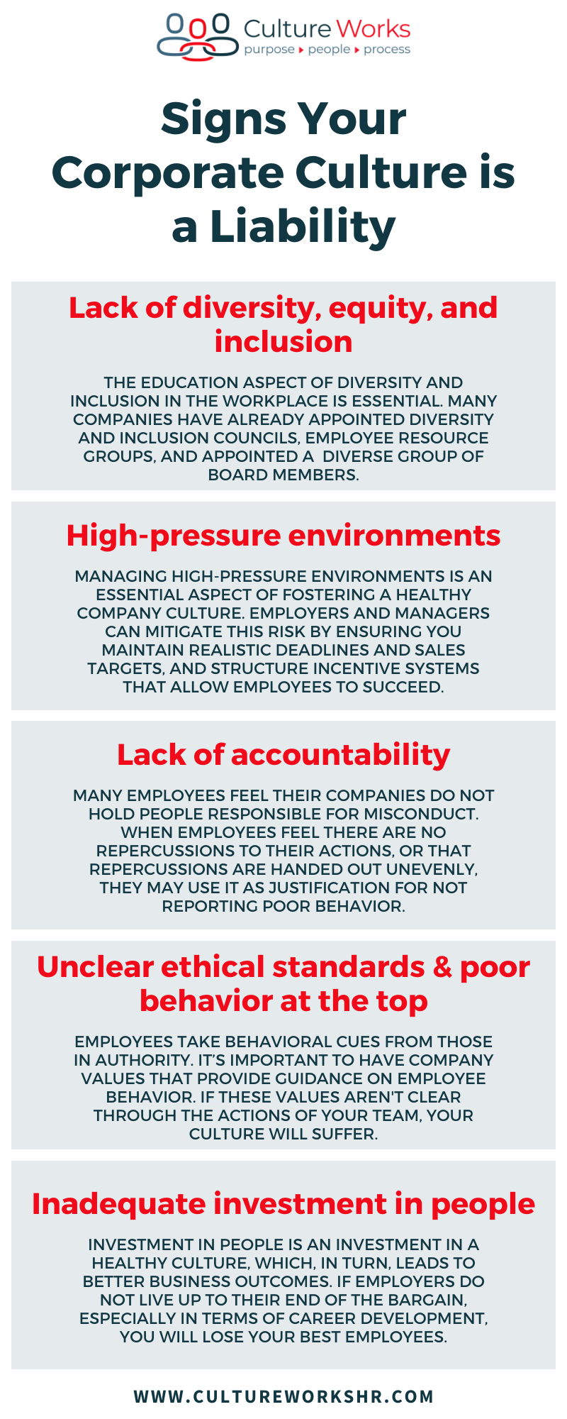 Signs Your Corporate Culture is a Liability