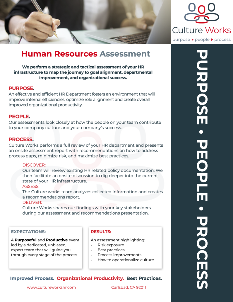 Human Resources Assessment