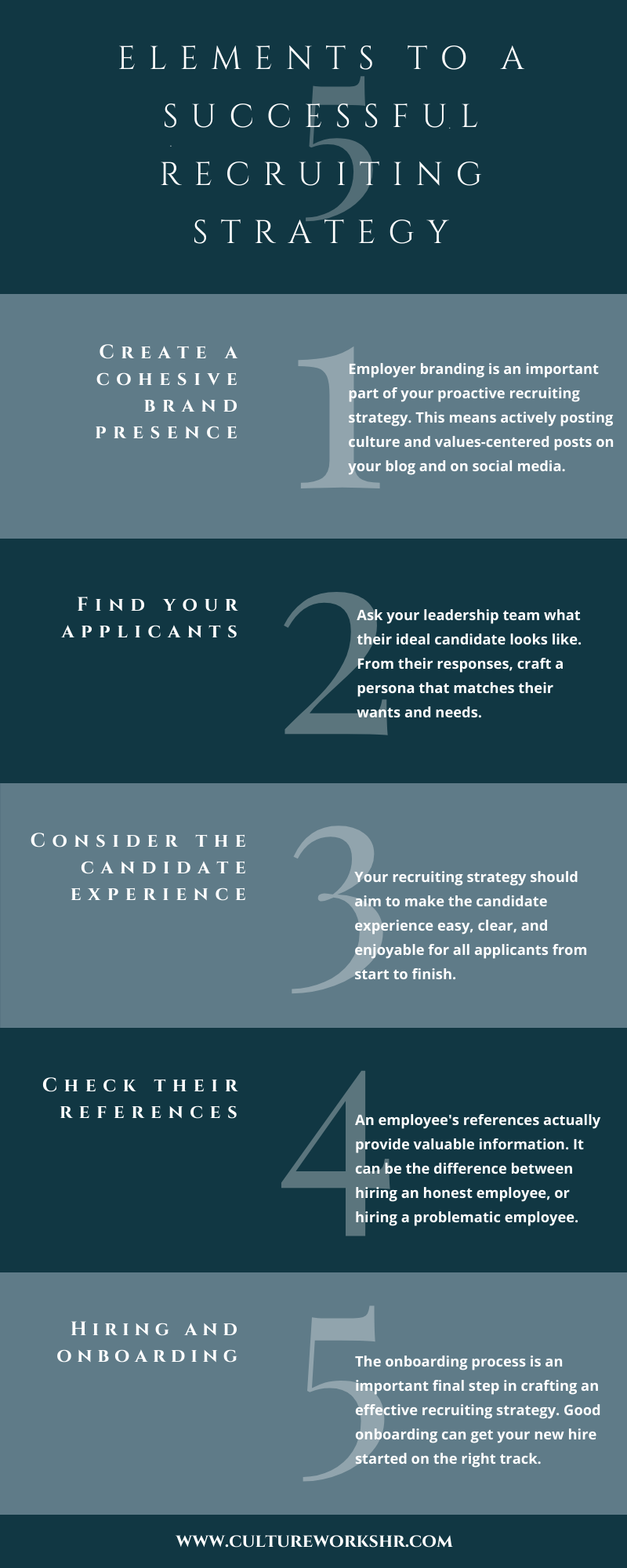 What Are the Elements of a Successful Recruiting Strategy