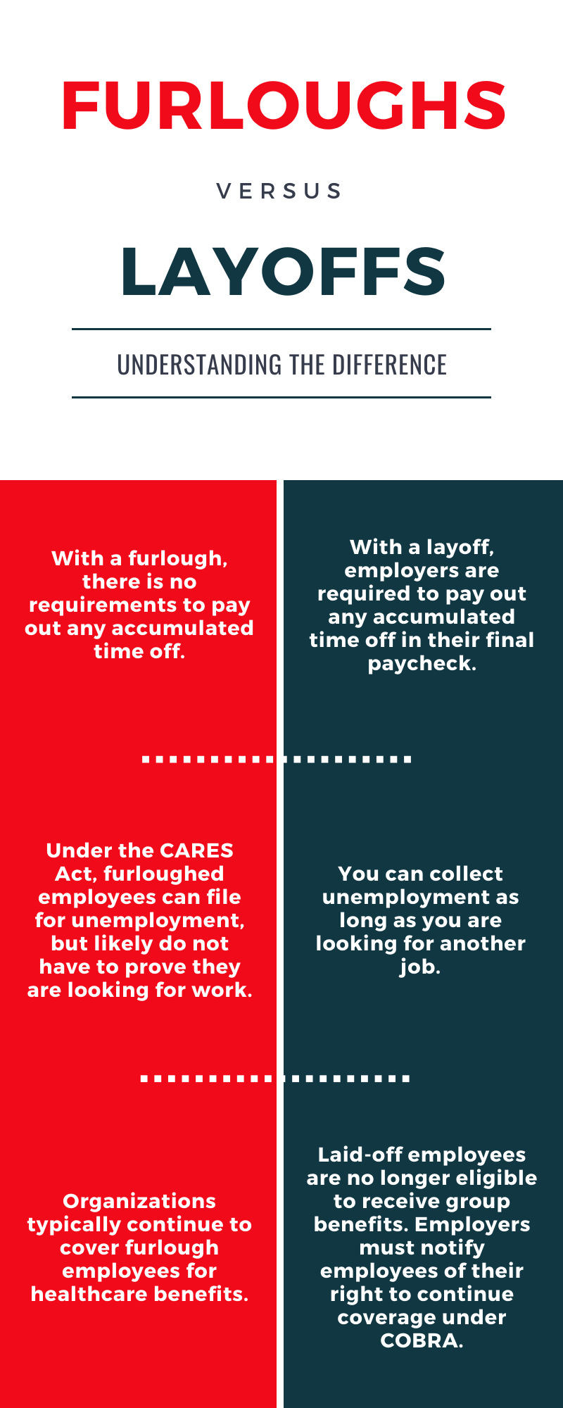Understanding Furloughs and Layoffs During COVID