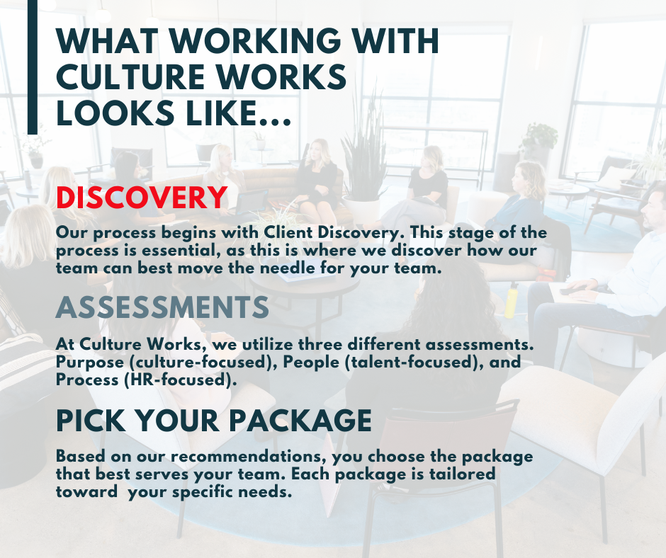 A Day in the Life of a Culture Works Client