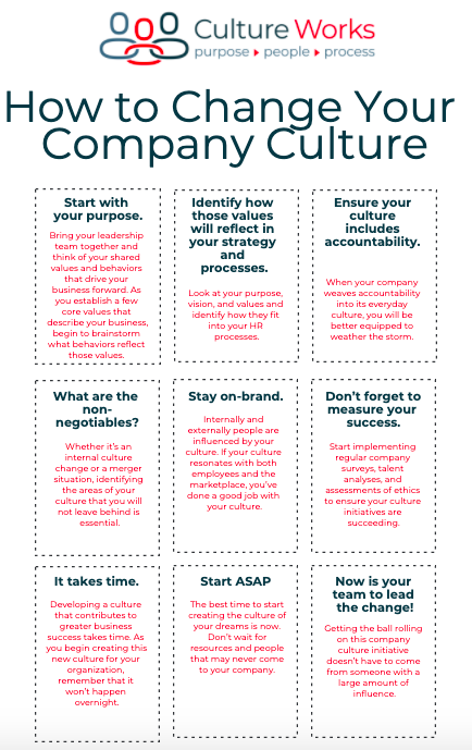 Can Company Culture Change?