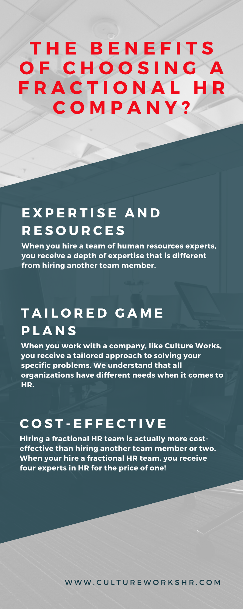 When to Hire a Fractional HR Team