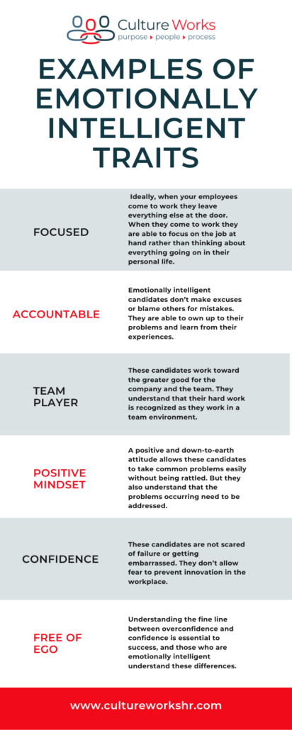 Using Emotional Intelligence Intelligently
