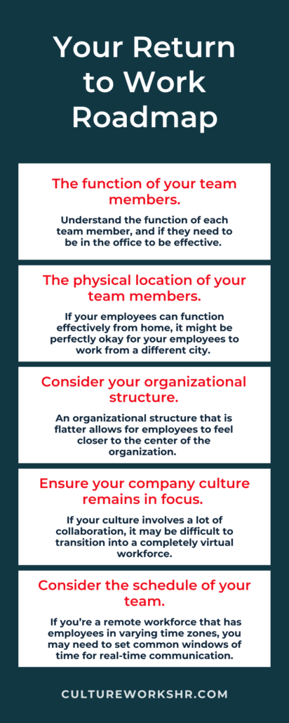 The World's Opening Up — What Are Our Employees Going to Do?